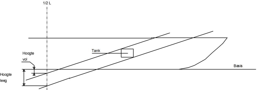 standaard lijndiktes autocad