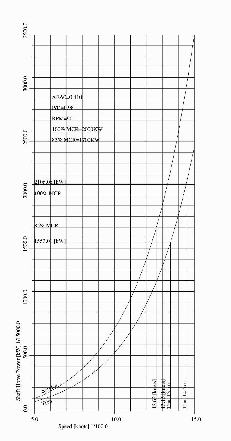 Het Tientje van Lieftinck: De Geldzuivering van 1945