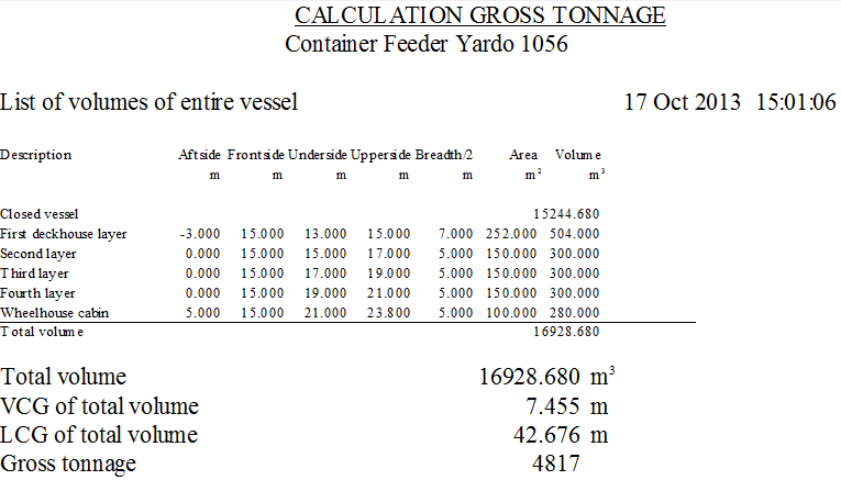 PIAS Manual: Tonnage: calculation of gross and net tonnage